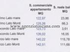 Appartamento in vendita, Forte Dei Marmi - Centro Storico - SUPERFICI 1
