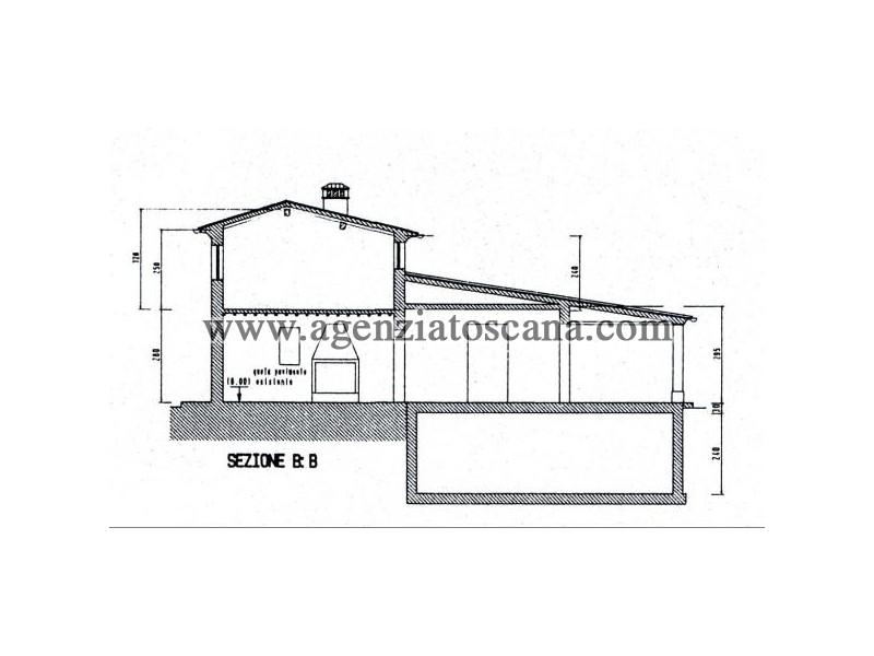 Villa in vendita, Fauglia -  9
