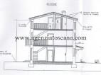 Villa Con Piscina in vendita, Pietrasanta -  50